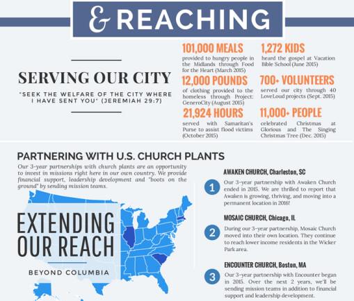 Give | Shandon Baptist Church (DEV)
